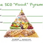 The-SEO-Food-Pyramid-750