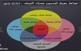 google-factors-compressor