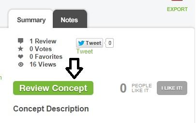 review-concept