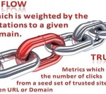 trust-citation-flow.jpg