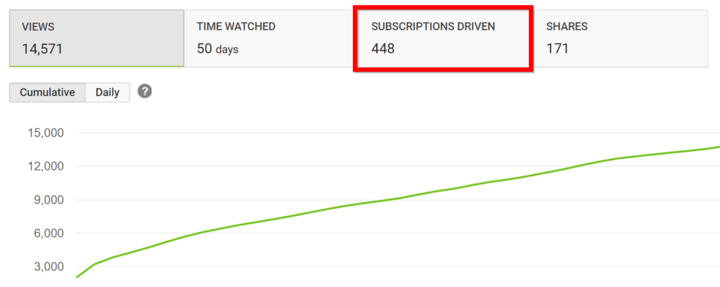 عوامل ترتيب يوتيوب لتصدر الفيديو الصفحة الاولى %D8%AA%D8%AD%D9%83%D9%85-%D9%8A%D9%88%D8%AA%D9%8A%D9%88%D8%A8