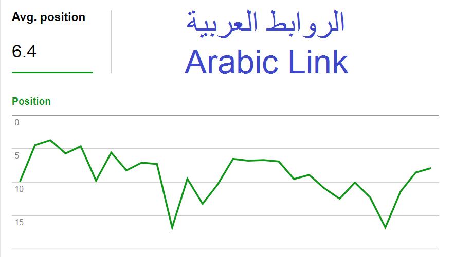 الروابط العربية